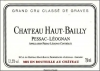 Chateau Haut Bailly 2007